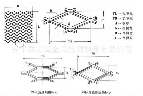 临沧钢板网