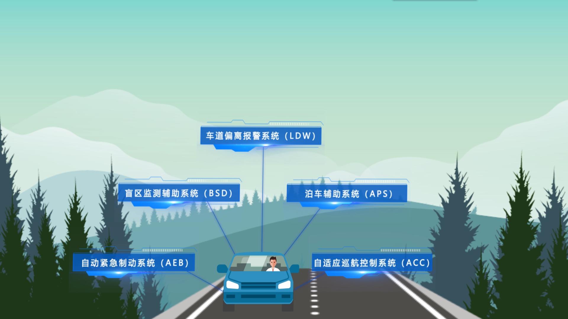 中國智能汽車指數 MG動畫