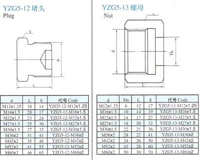 YZG5-12�靛ご