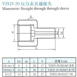 YZG5-20����琛ㄧ�撮���ュご