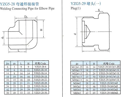 YZG5-28寮������ユ�ョ��