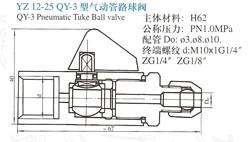 YZ12-25气动管路球阀