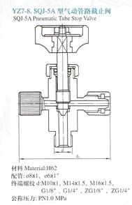 YZ7-8.SQJ-5A气动管截止阀