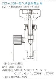 YZ7-6.SQJ-4气动管路截止阀
