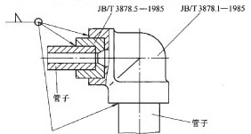 插入焊接式管接头装配和选用