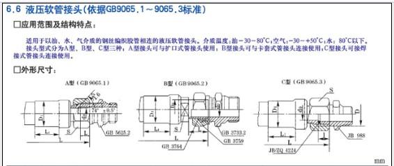 G89065~9065.3液压软管接头