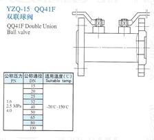 YZQ-15双联球阀