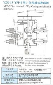 YZQ-13六位两通切换球阀