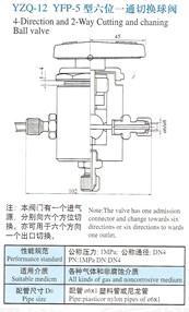 YZQ-12六位一通切换球阀