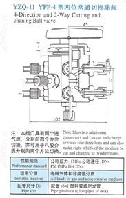 YZQ-11四位两通切换球阀
