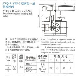 YZQ-9两位一通切换球阀