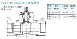YZ12-30 Q115A内螺纹球阀
