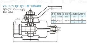 YZ-12-29气源球阀