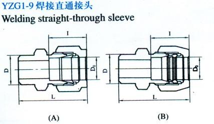 焊接直通接头