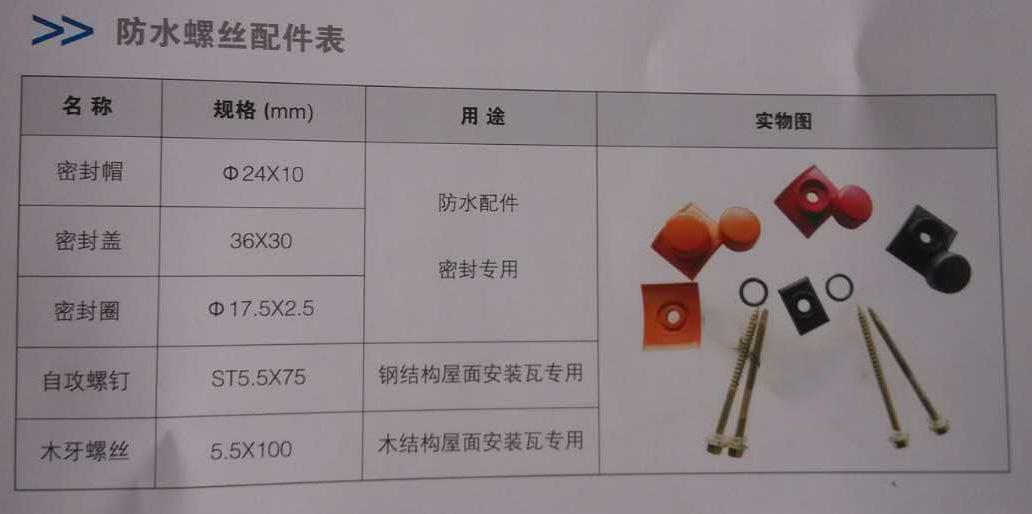 云南树脂瓦配件生产厂家
